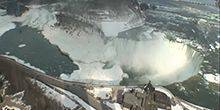 Webcam Niagara Falls - Panoramic view of Niagara Falls