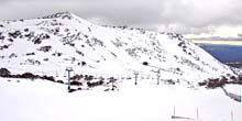 Webcam Canberra - Ski resort Perisher